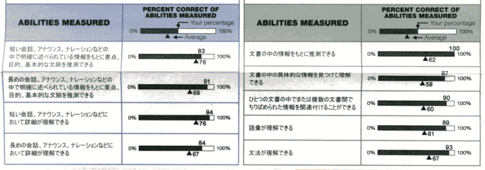 toeic139-abilities.png